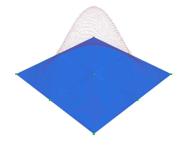 Tutorial: Creating 2D Meshes and Fitting to Data — Morphic